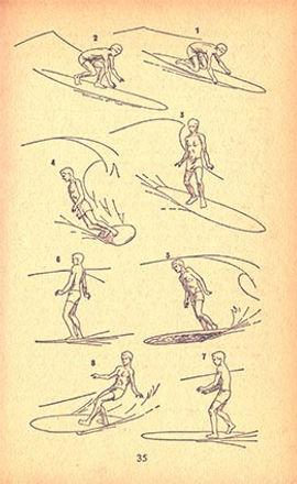 12B.Movimientos.jpg