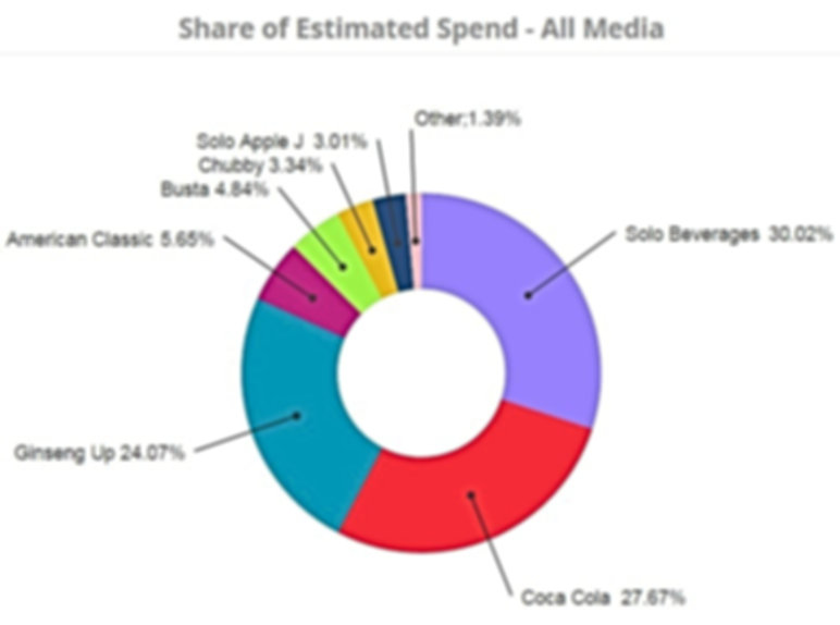 Media InSite Ltd   SpotLight™