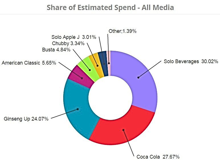 Media InSite Ltd | SpotLight™