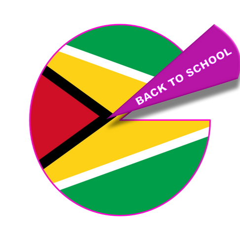 Back to School Brands bank on Newspaper Readers in Guyana. |