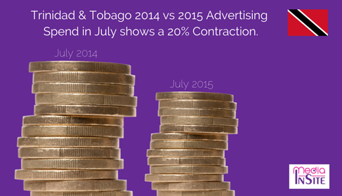 Is the advertising industry contracting?