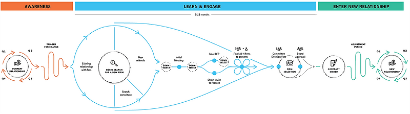 image_customer journey E and F.png