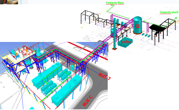 3D view of the project