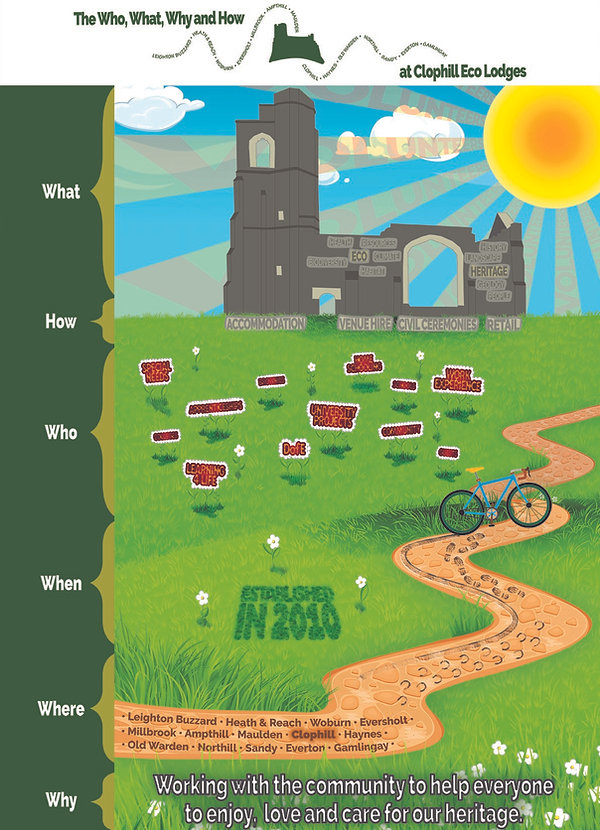 clophill heritage trust overview-web.jpg
