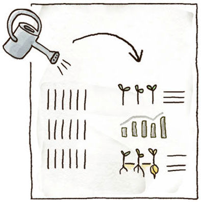 Links im Bild sind drei Reihen mit je sechs kleinen senkrechten Strichen. Sieht aus wie eine saubere Strichliste. Ein Pfeil zeugt von dieser Strichliste nach rechts. Dort wurde die Strichliste aufgelockert in dem auf der ersten Reihe die Striche angefangen haben zu keimen, die haben zwei kleine Blätter bekommen. Auf der zweiten Zeile ist ein Diagramm und auf der dritten Zeile sind Wurzeln und Zwiebeln an den Strichen zu sehen.