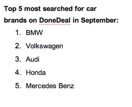 DoneDealers love German Cars it seems!