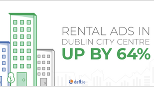 The Covid-19 crisis is already affecting the Irish rental market