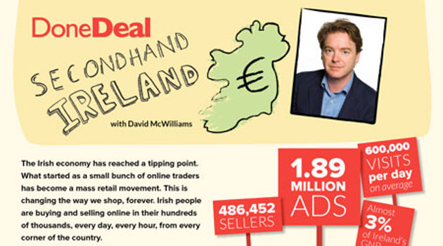 SecondHand Ireland Report