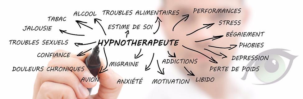 bandeau-hypnose-thérapeutique.png