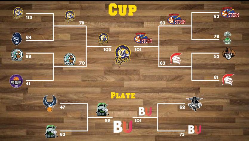 DBA-Cup-KO_fnl.png