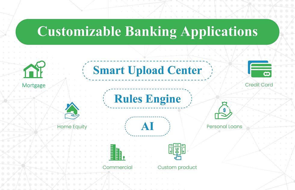 Custom Loan Applications