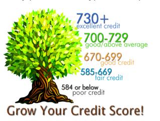 Ghost Credit, No Credit ?