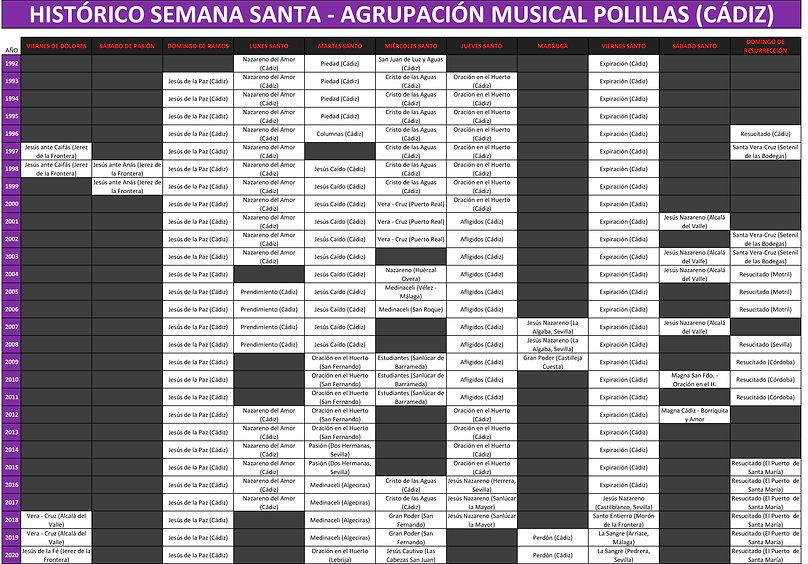 Histórico_de_Semana_Santa_-_Agrupación