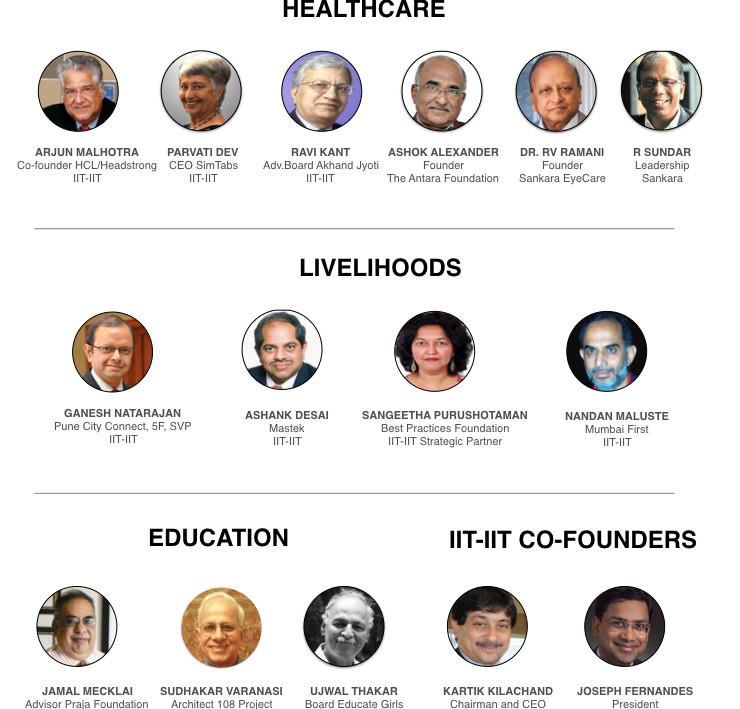 IIT-IIT & Program Leadership