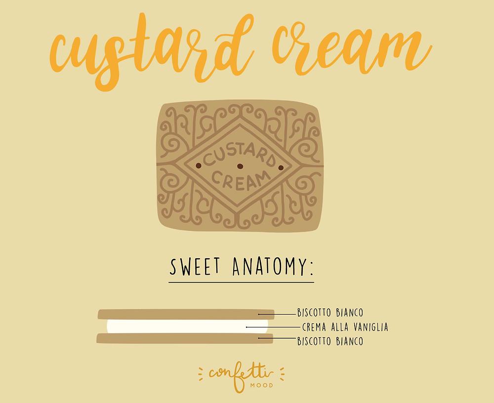 London Calls - Custard Cream - Confetti Mood - www.ConfettiMood.com