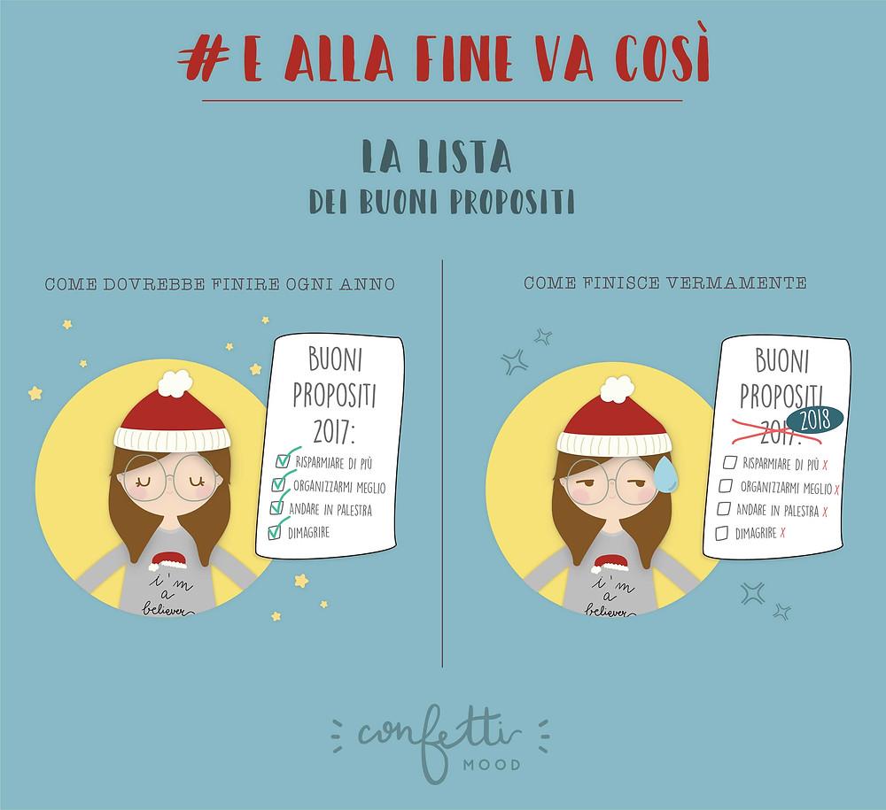 E Alla Fine Va Così - Buoni Propositi Anno Nuovo 2 - www.ConfettiMood.com