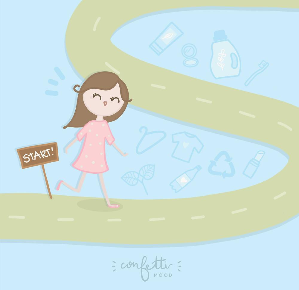 Going Green: Sostenibilità con egoismo e curiosità - Confetti Mood.com
