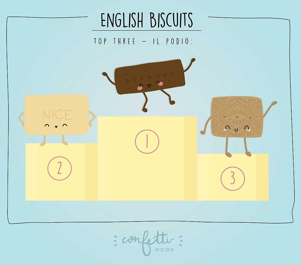 London Calls - Biscotti da tè inglesi - www.ConfettiMood.com
