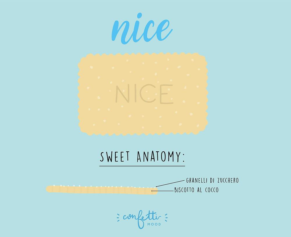 London Calls - Nice - Confetti Mood - www.ConfettiMood.com