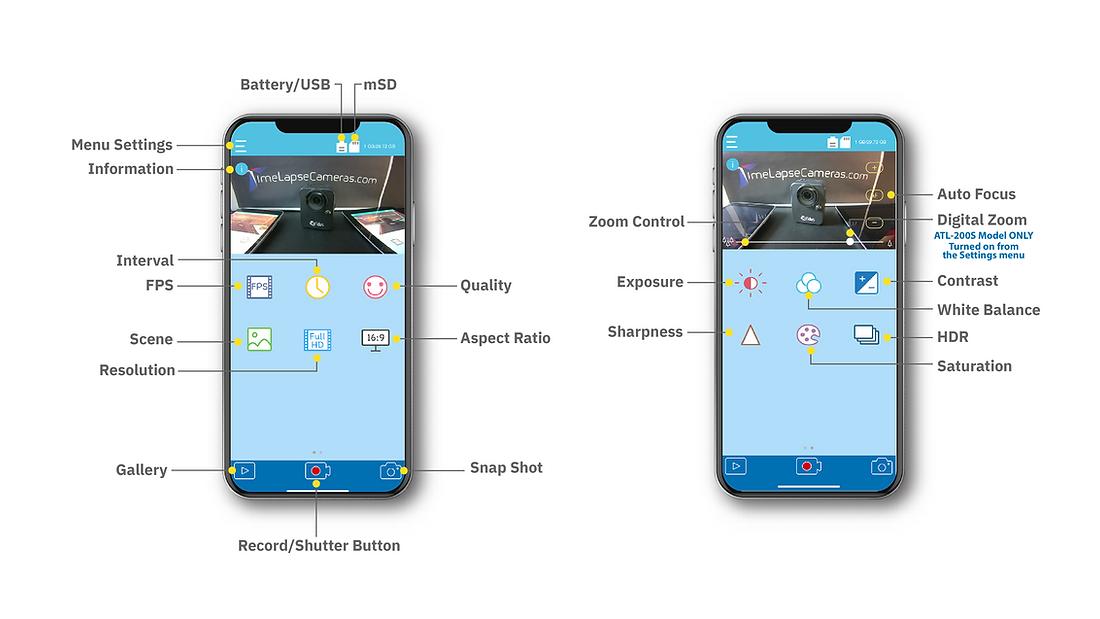 Afidus App Features