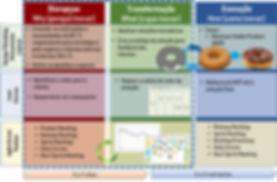 Fig. 5 - Metodologia agileTXlab.jpg