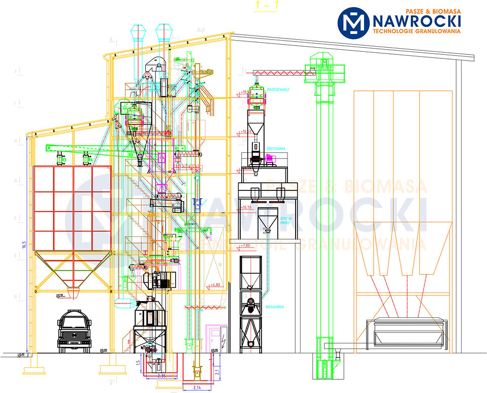 Granulowanie pasz: Paszarnia - linia produkcji pasz sypkich i granulowanych