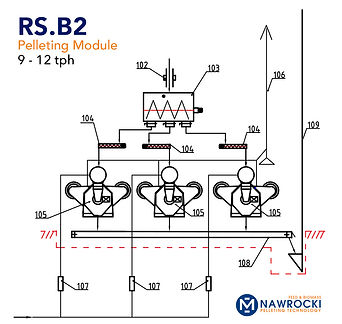 NPT-SRF-Pelleting-Module-RS-B2.jpg