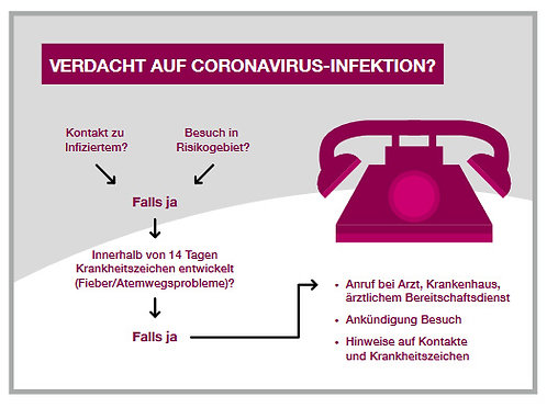 Plakat VERDACHTSINFORMATION | Papier 135g | Querformat