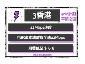 『3香港』真抵玩之選【限時優惠$68】包8GB本地數據全速42Mbps
