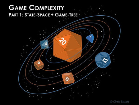 Game Complexity I: State-Space & Game-Tree Complexities