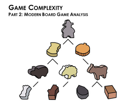 Game Complexity II: Modern Board Game Analysis