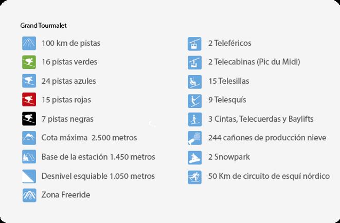 Grand_Tourmalet-Ficha.png