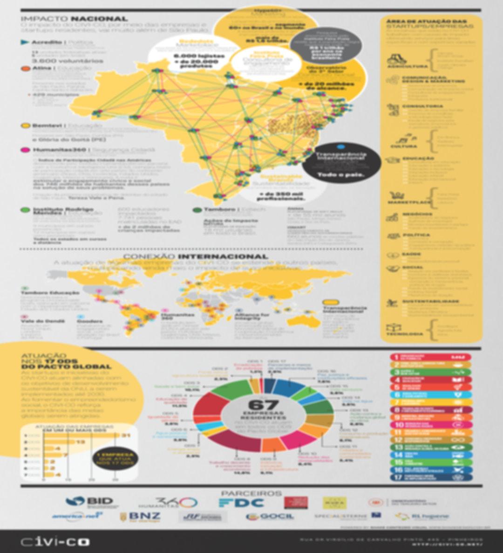 InfográficoCIVICO_2019_Página_2.jpg