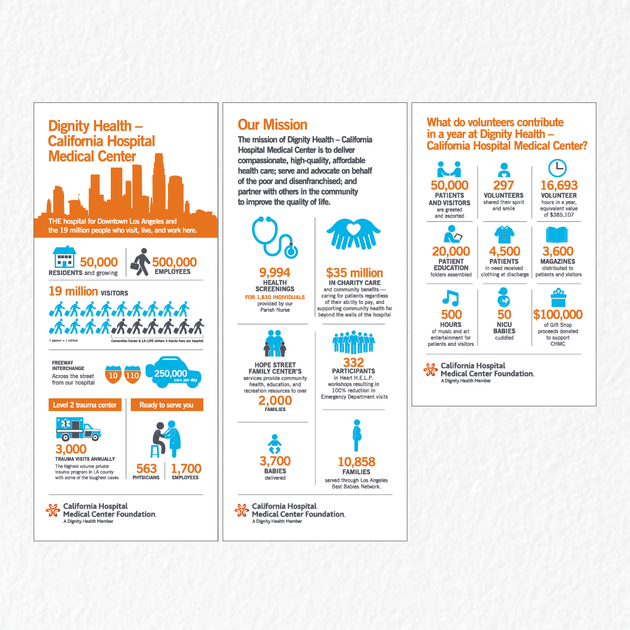 California Hospital Infographic Banners