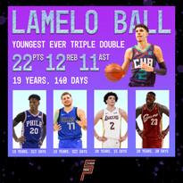 LAMELO TRIPLE DOUBLE