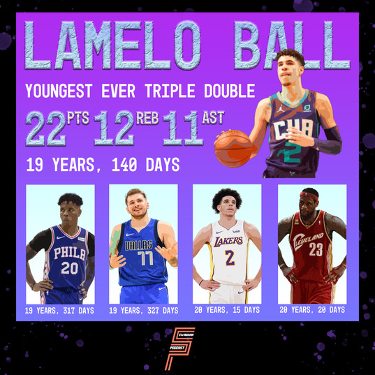 LAMELO TRIPLE DOUBLE