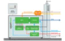 Funktionsschema-smartblock_50_.PNG