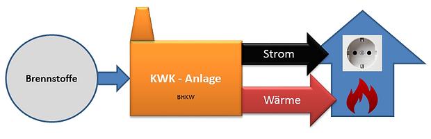 Präsentation1_KWK.png
