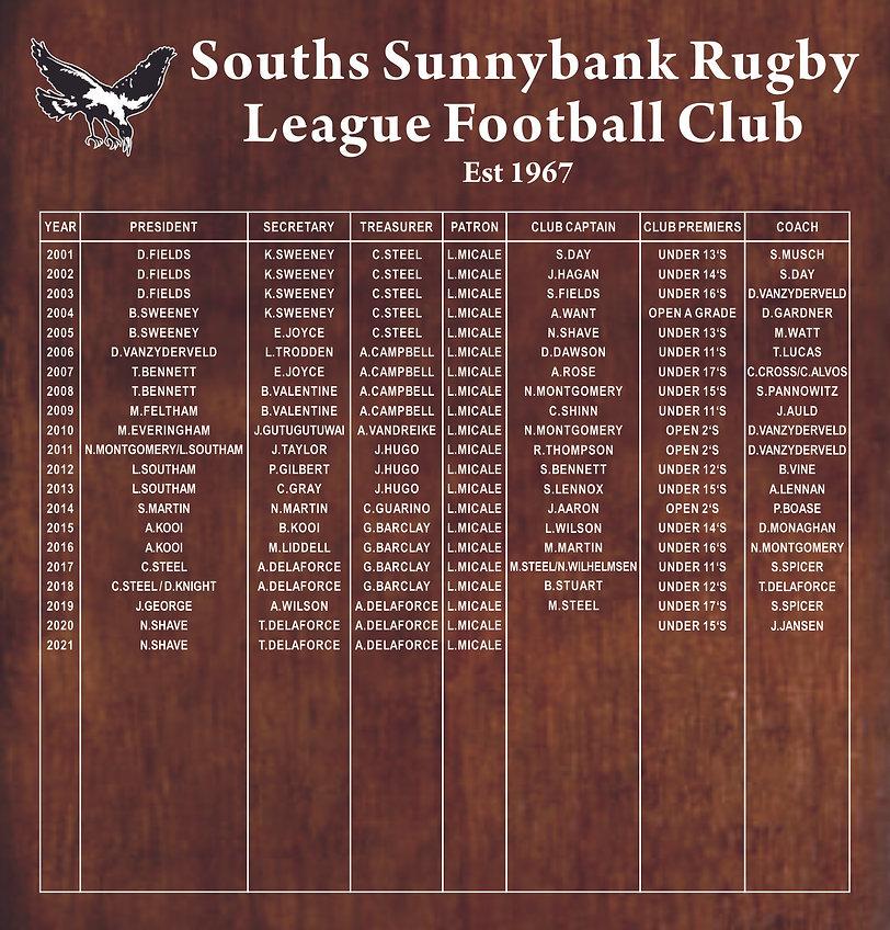Honour Board 2001-2021.jpg
