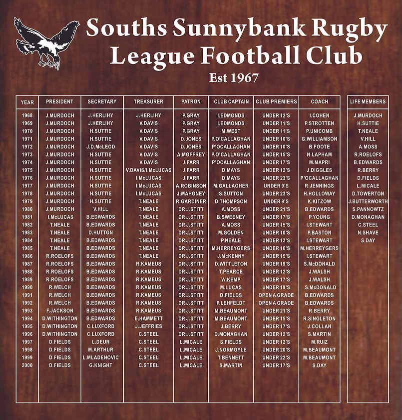 Honour Board 1968-2000.jpg