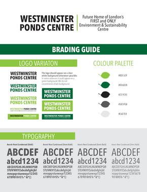 westminster ponds centre