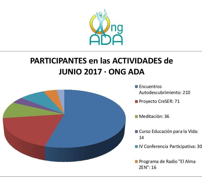 ESTADÍSTICAS_ACTIVIDADES_junio.2