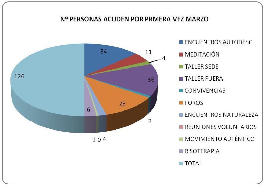 Datos marzo para la web.jpg