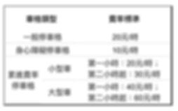 Tainan_roadside_parking_fare_chart