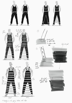 Sketching process of Safety Overalls