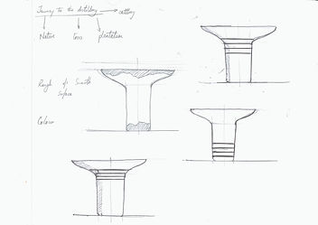 Ideation of ceramic wares