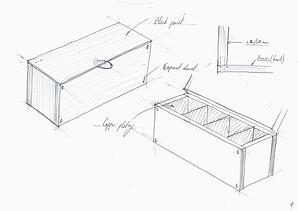 Sketches of box development