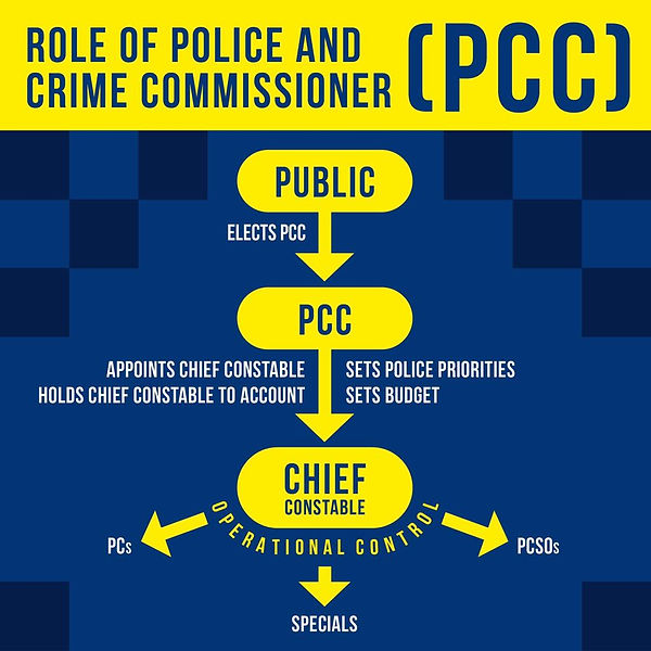 What is a PCC.jpeg