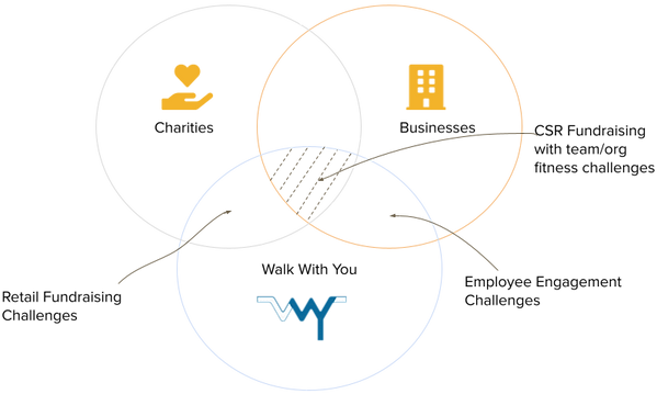 W2Y Product Roadmap (1).png