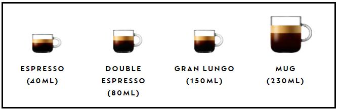 Tamanhos de xícaras de café Cafeteira Nespresso Vertuo Next